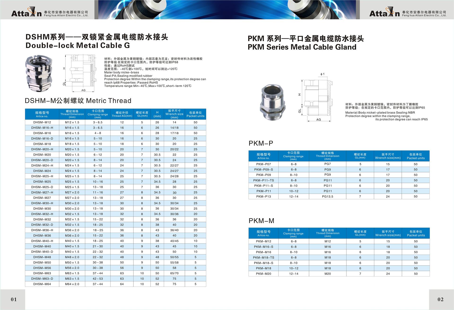 电缆防水接头型号规格表1