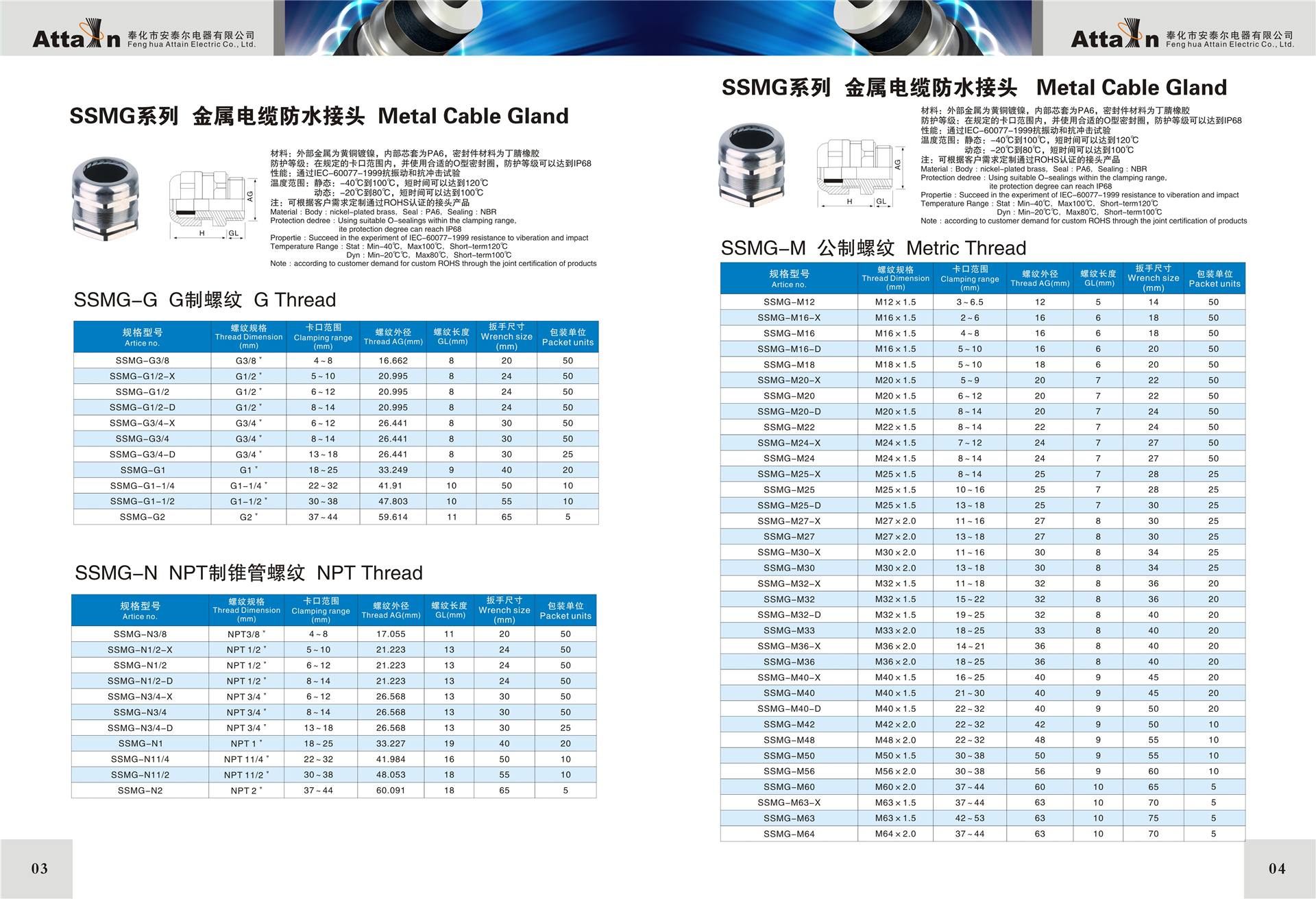 电缆防水接头型号规格表2
